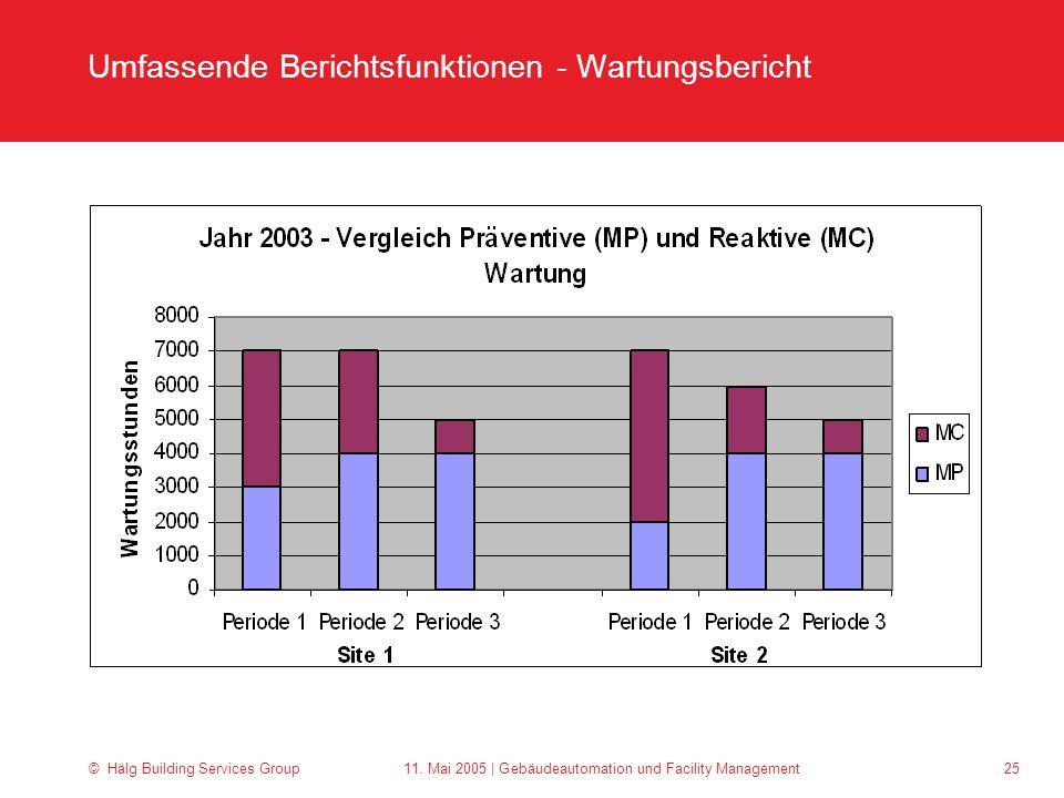 Umfassende Berichtsfunktionen - Wartungsbericht