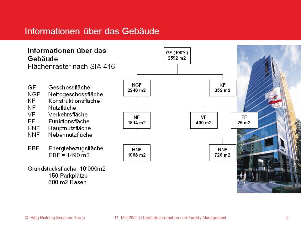Informationen über das Gebäude
