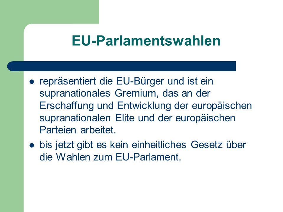 EU-Parlamentswahlen