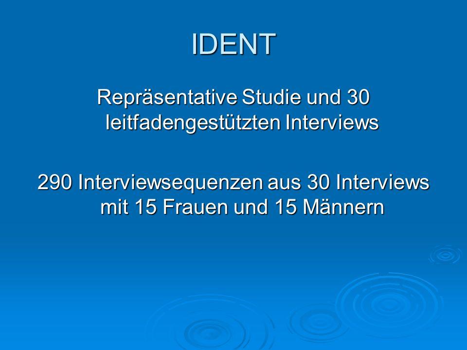 IDENT Repräsentative Studie und 30 leitfadengestützten Interviews