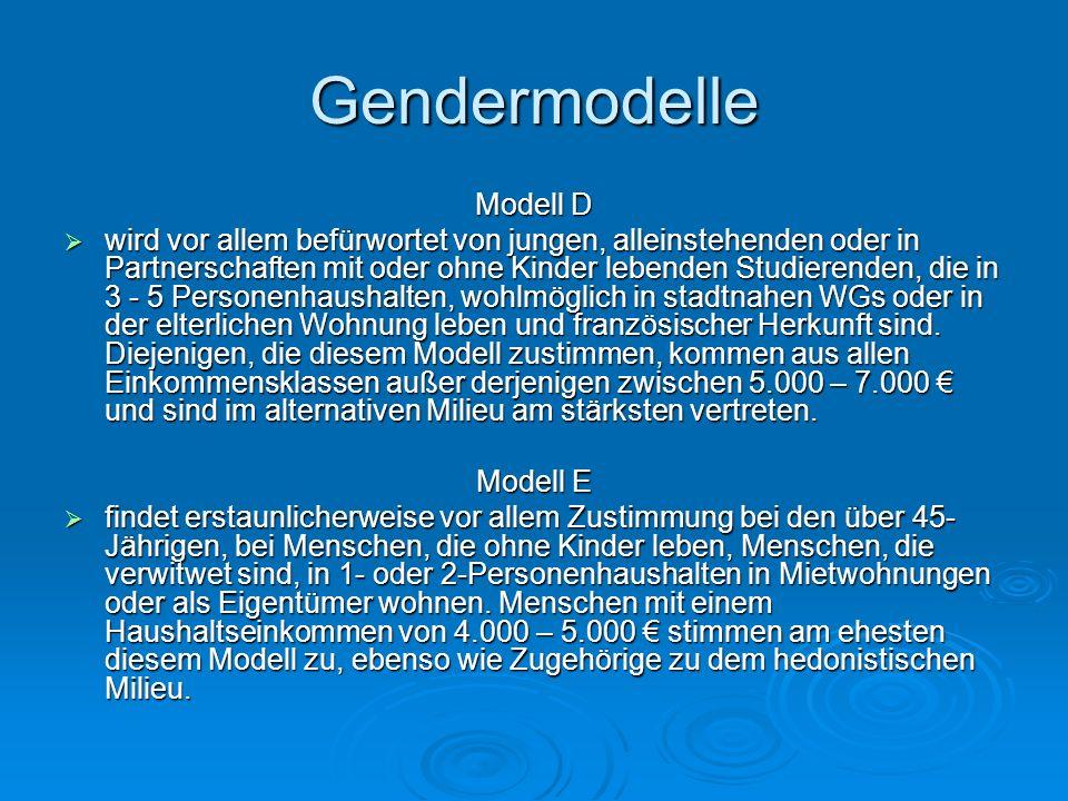 Gendermodelle Modell D