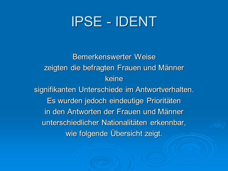 IPSE - IDENT Bemerkenswerter Weise