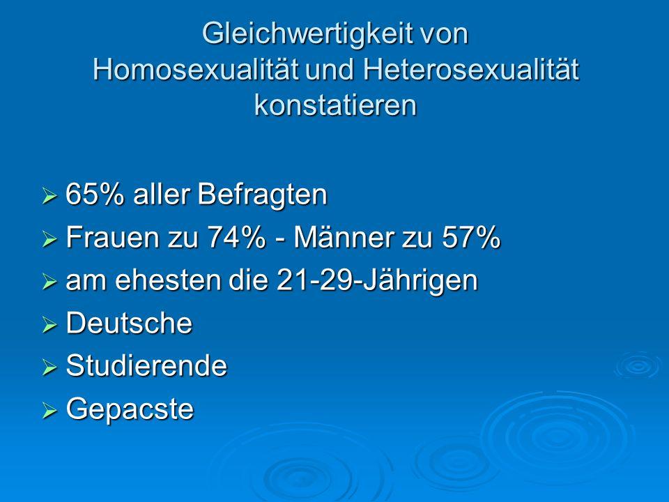 Gleichwertigkeit von Homosexualität und Heterosexualität konstatieren