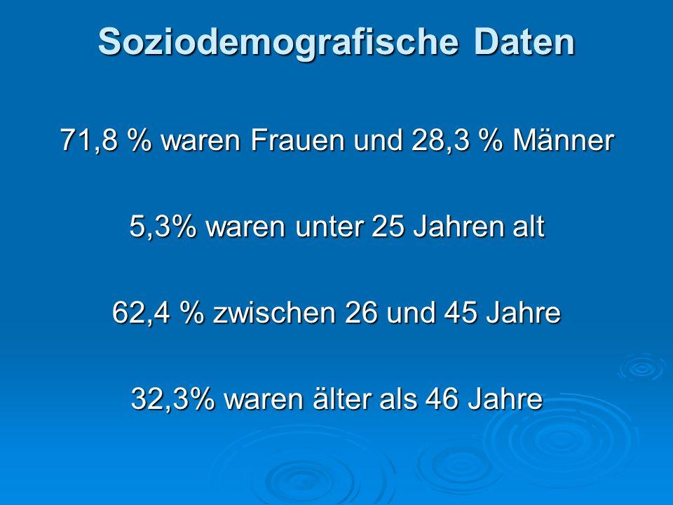 Soziodemografische Daten