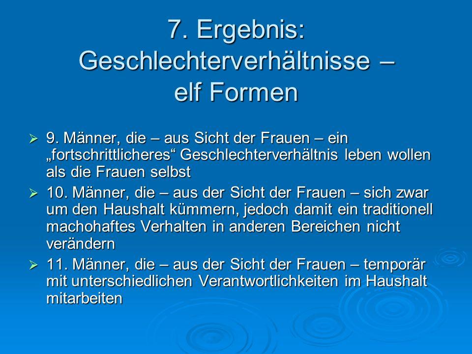 7. Ergebnis: Geschlechterverhältnisse – elf Formen