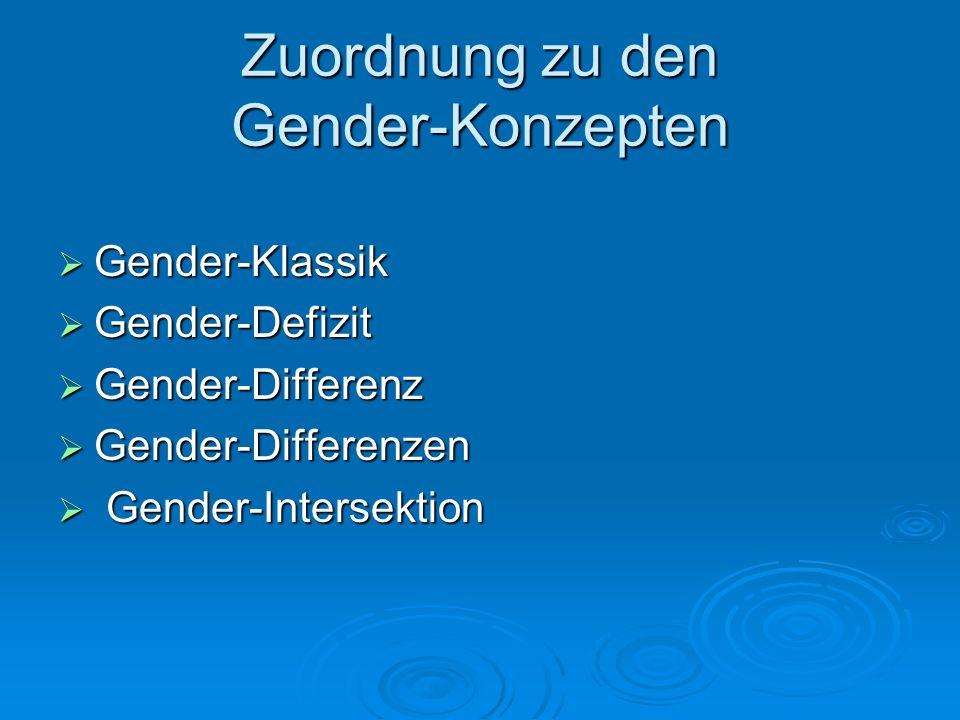 Zuordnung zu den Gender-Konzepten