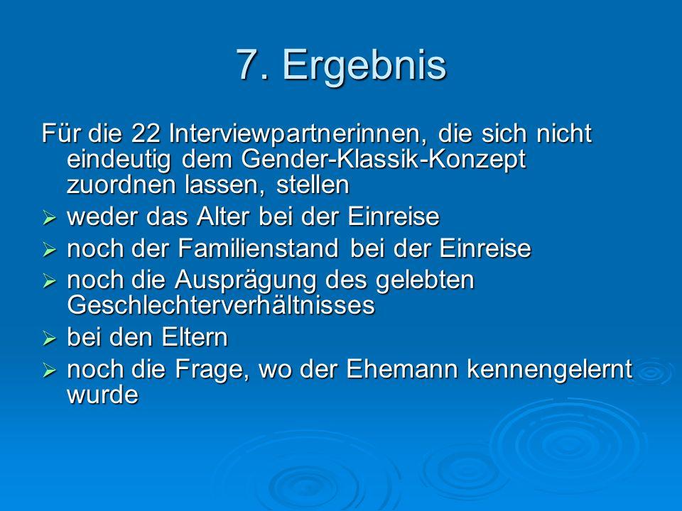 7. Ergebnis Für die 22 Interviewpartnerinnen, die sich nicht eindeutig dem Gender-Klassik-Konzept zuordnen lassen, stellen.