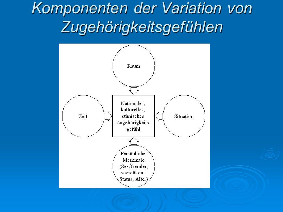 Komponenten der Variation von Zugehörigkeitsgefühlen