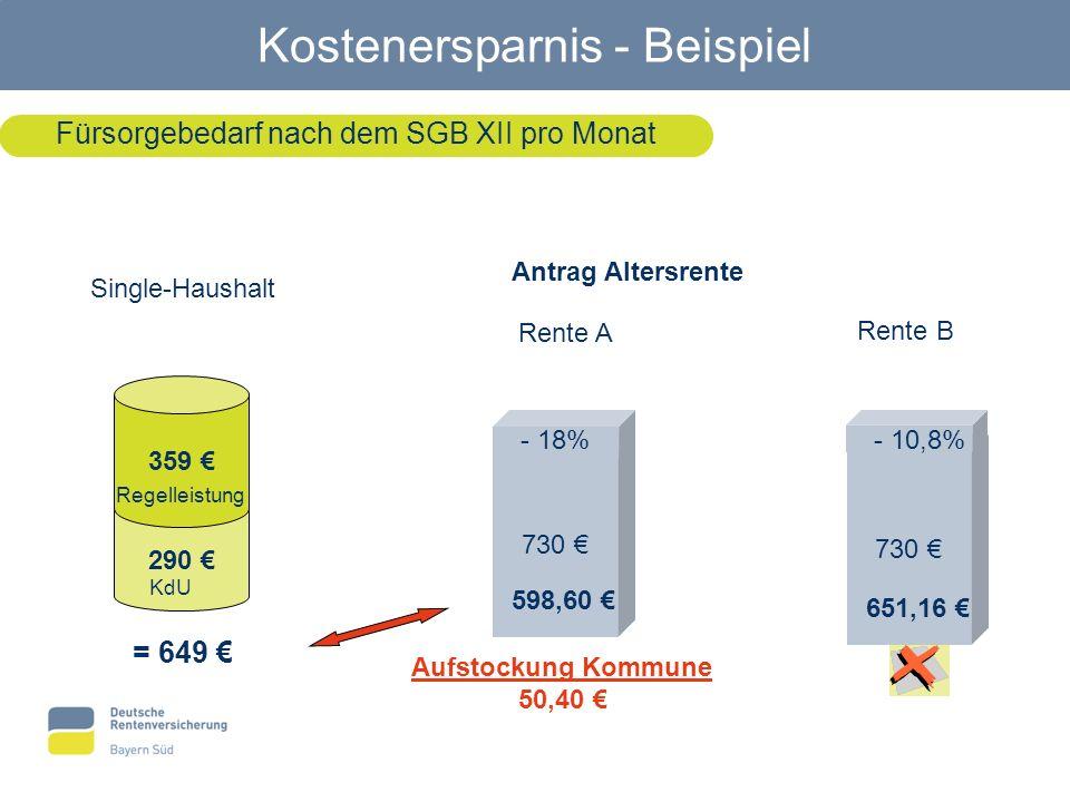 Kostenersparnis - Beispiel