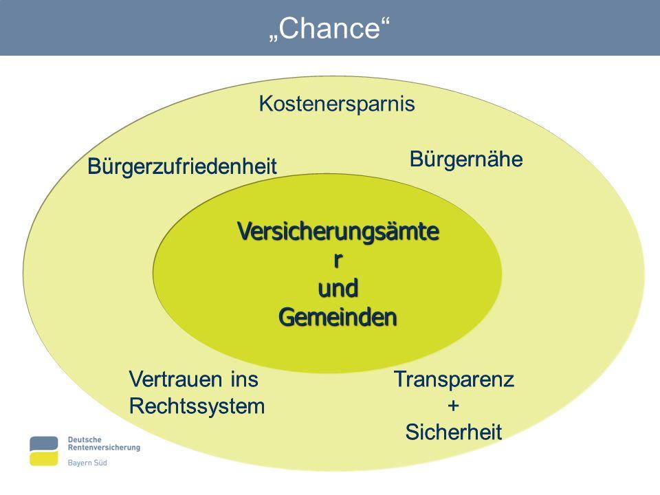 """""""Chance Versicherungsämter und Gemeinden Kostenersparnis Bürgernähe"""