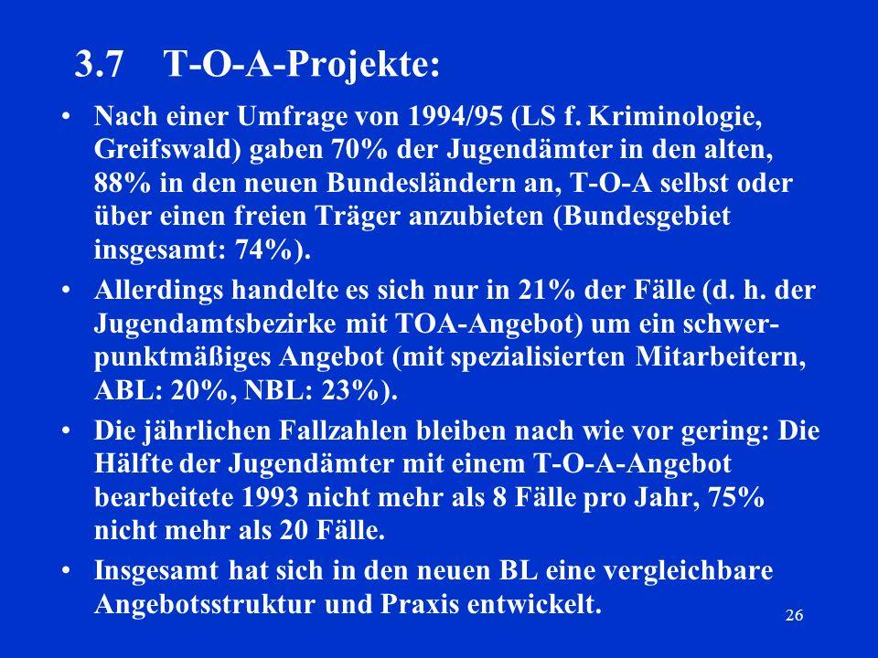 3.7 T-O-A-Projekte: