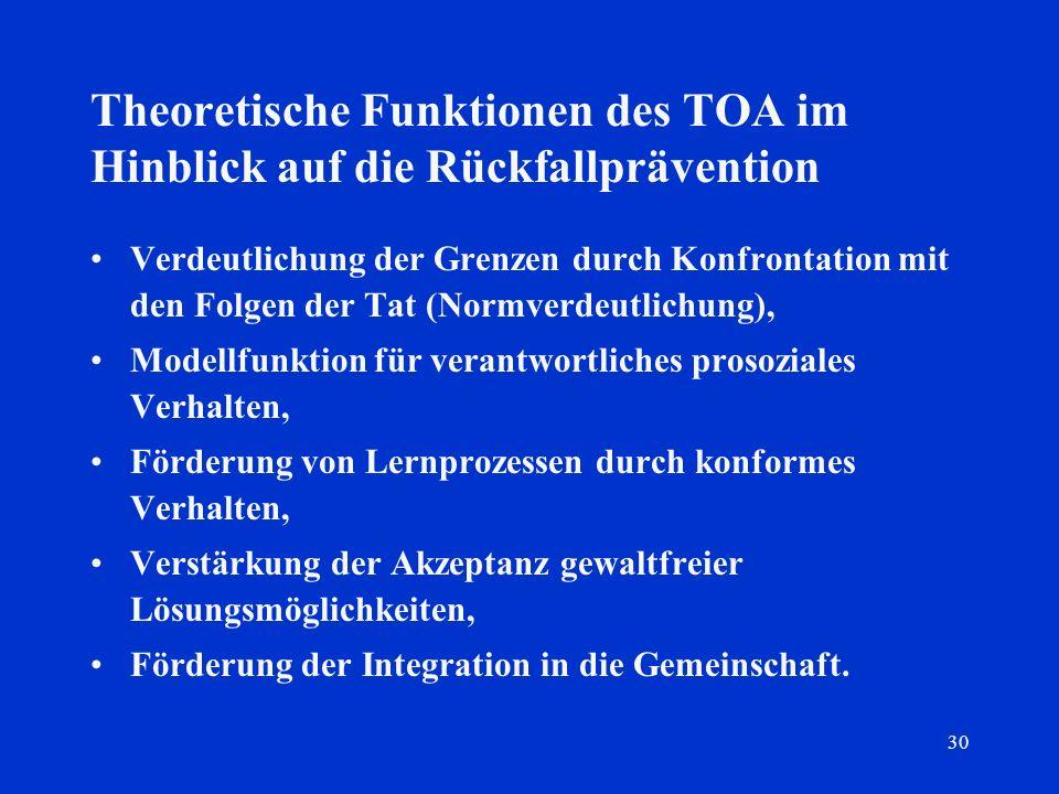 Theoretische Funktionen des TOA im Hinblick auf die Rückfallprävention