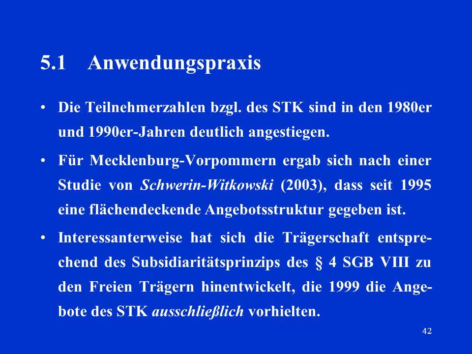 5.1 Anwendungspraxis Die Teilnehmerzahlen bzgl. des STK sind in den 1980er und 1990er-Jahren deutlich angestiegen.