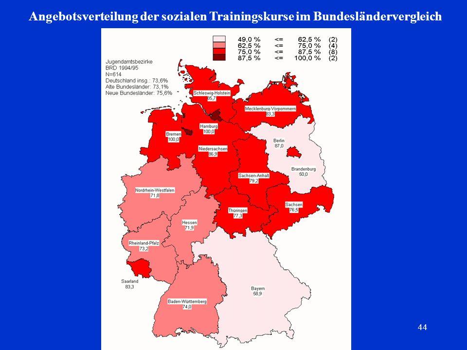 Angebotsverteilung der sozialen Trainingskurse im Bundesländervergleich