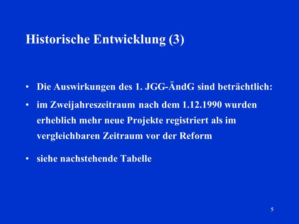 Historische Entwicklung (3)
