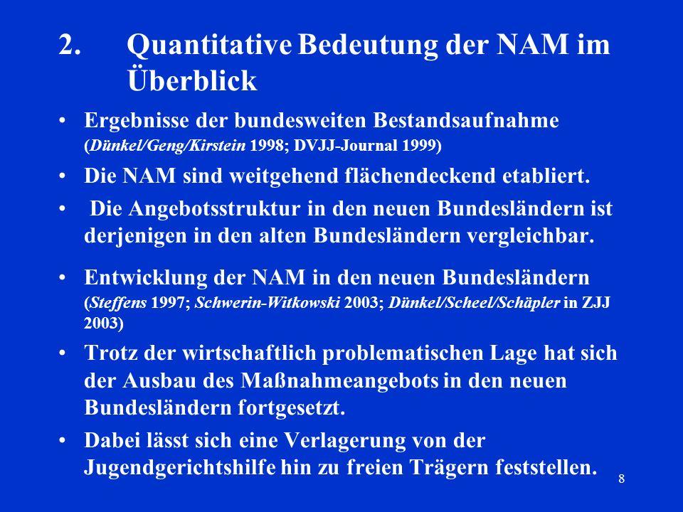 2. Quantitative Bedeutung der NAM im Überblick