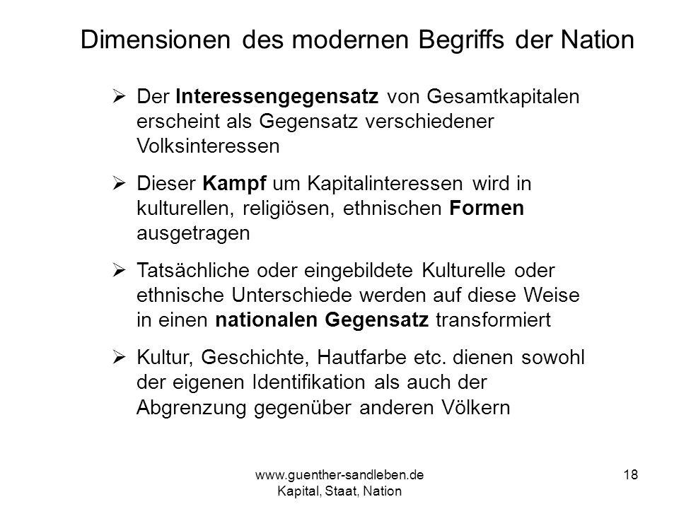 Dimensionen des modernen Begriffs der Nation