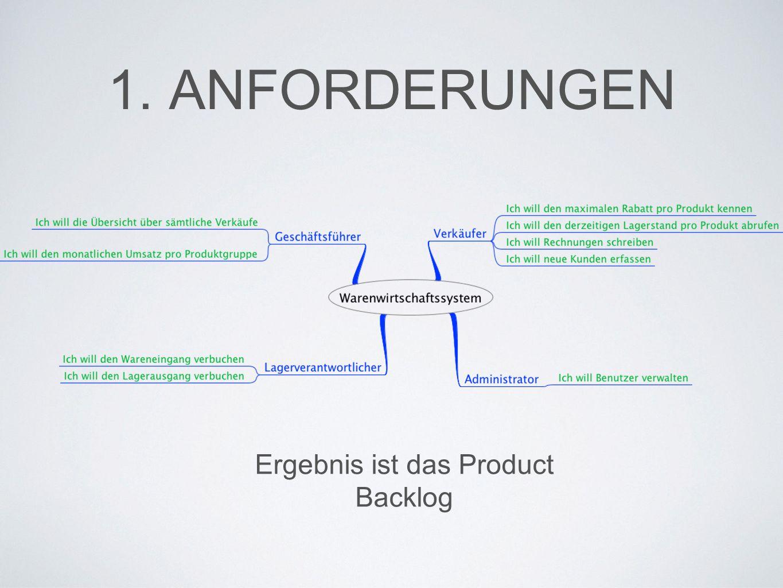 Ergebnis ist das Product Backlog