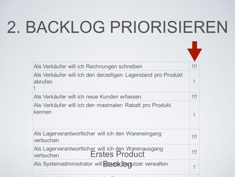 Erstes Product Backlog