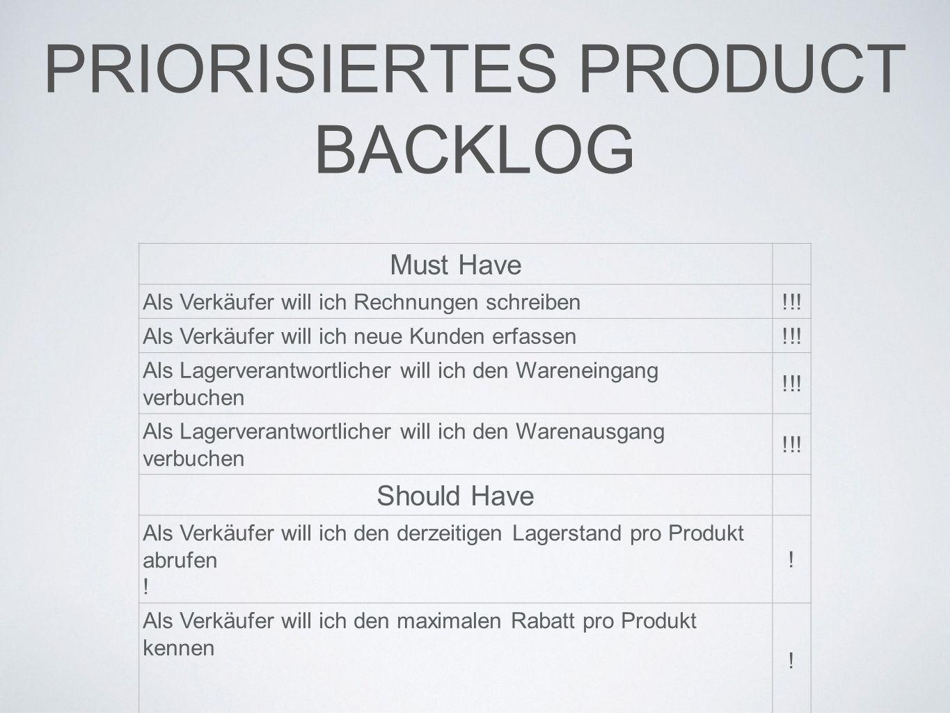PRIORISIERTES PRODUCT BACKLOG