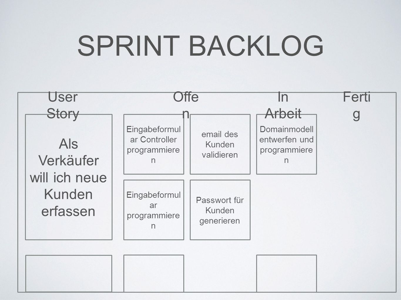 SPRINT BACKLOG User Story Offen In Arbeit Fertig