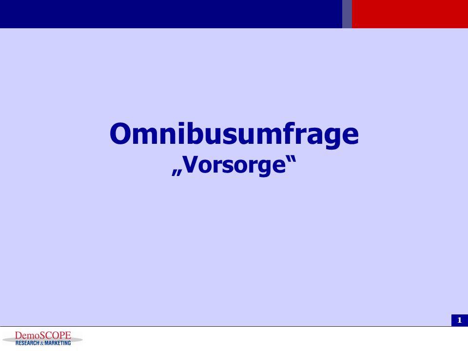 """Omnibusumfrage """"Vorsorge"""