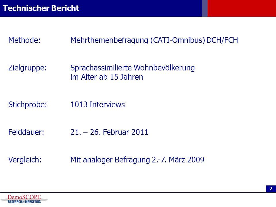 Technischer Bericht Methode: Mehrthemenbefragung (CATI-Omnibus) DCH/FCH. Zielgruppe: Sprachassimilierte Wohnbevölkerung im Alter ab 15 Jahren.