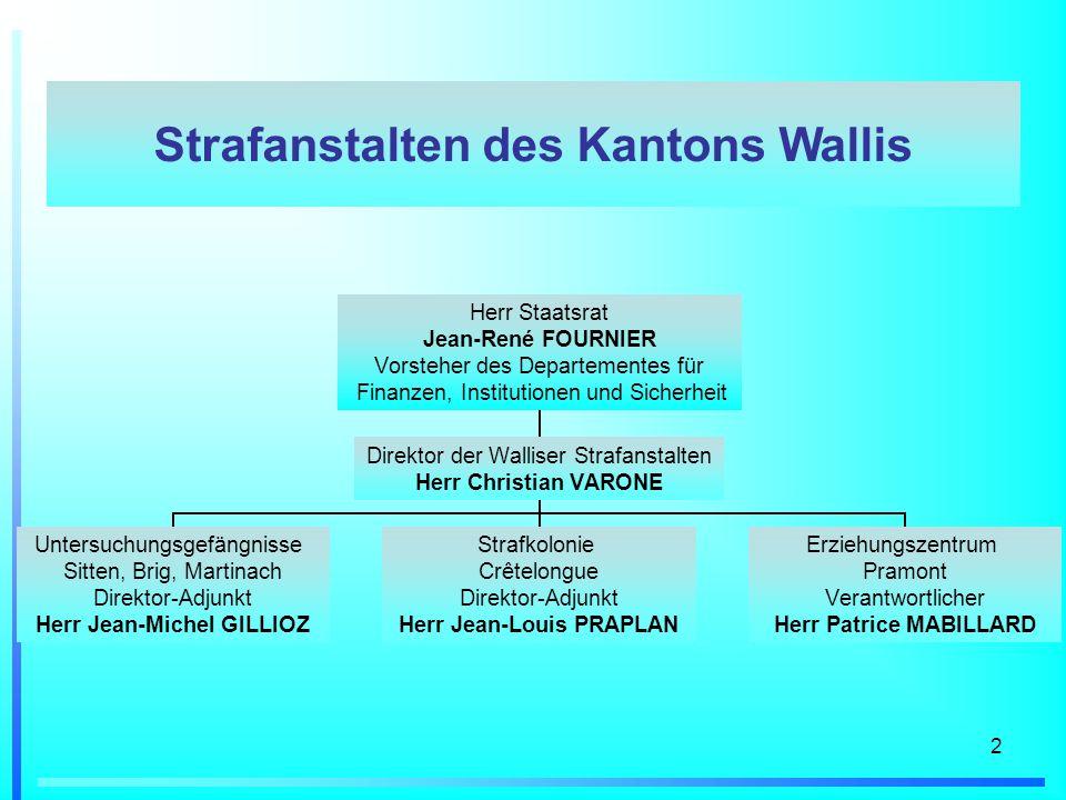 Strafanstalten des Kantons Wallis