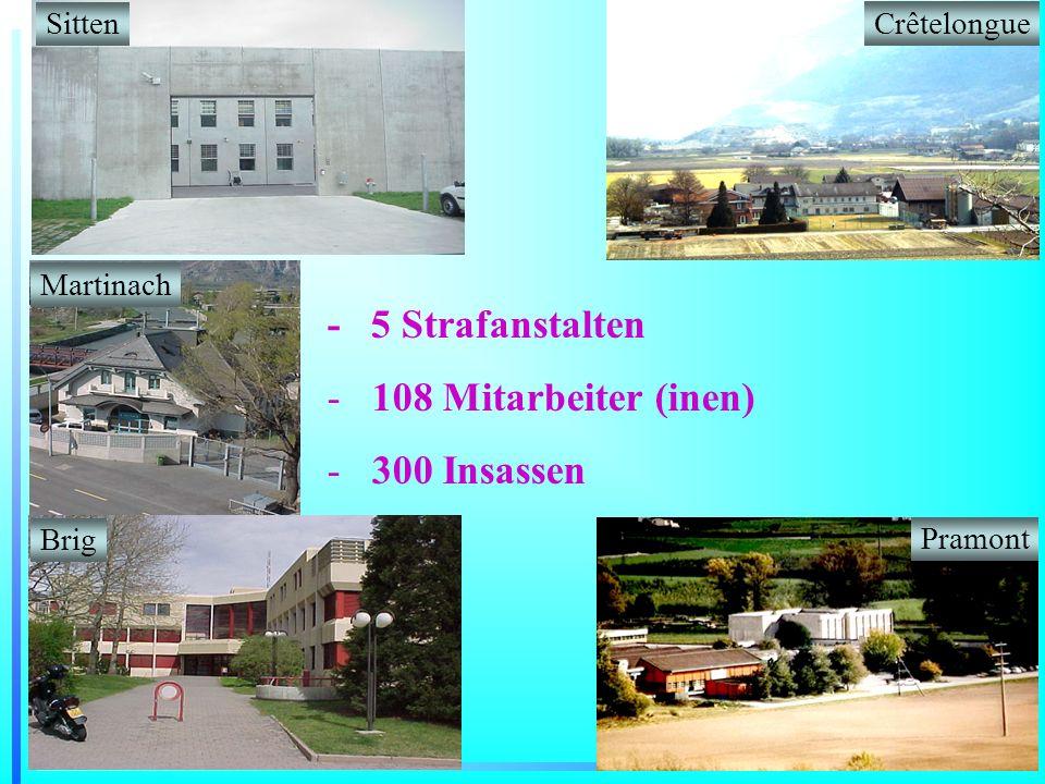 - 5 Strafanstalten 108 Mitarbeiter (inen) 300 Insassen Sitten