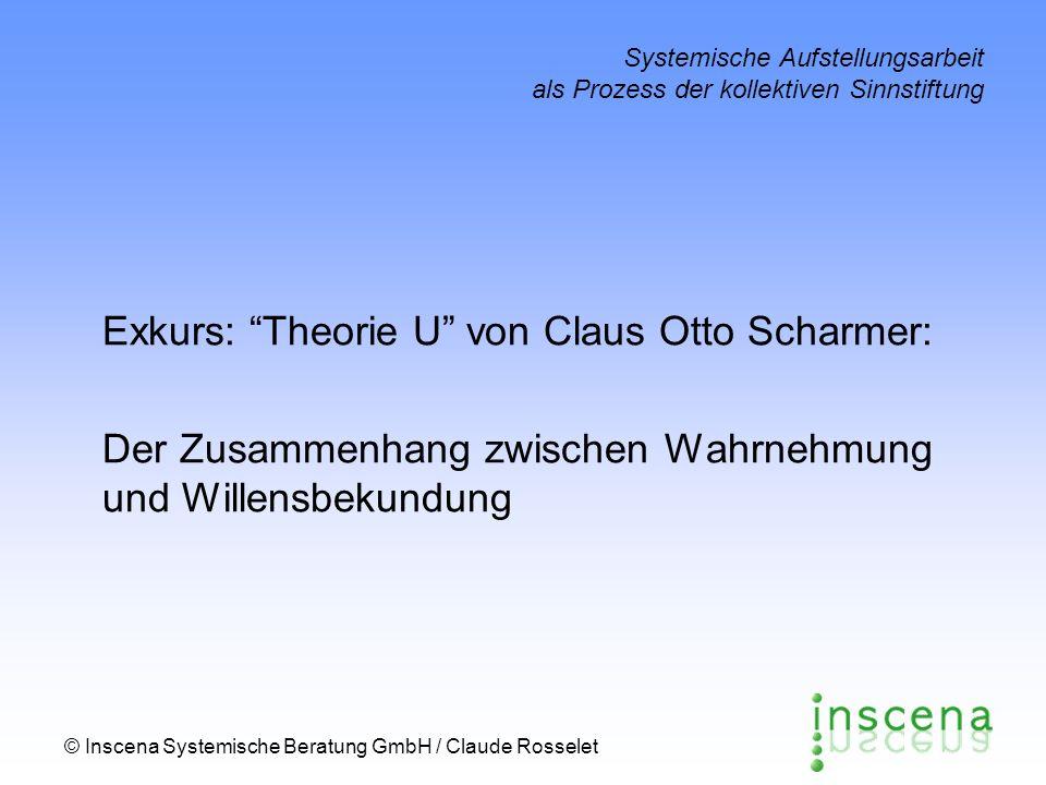 Exkurs: Theorie U von Claus Otto Scharmer:
