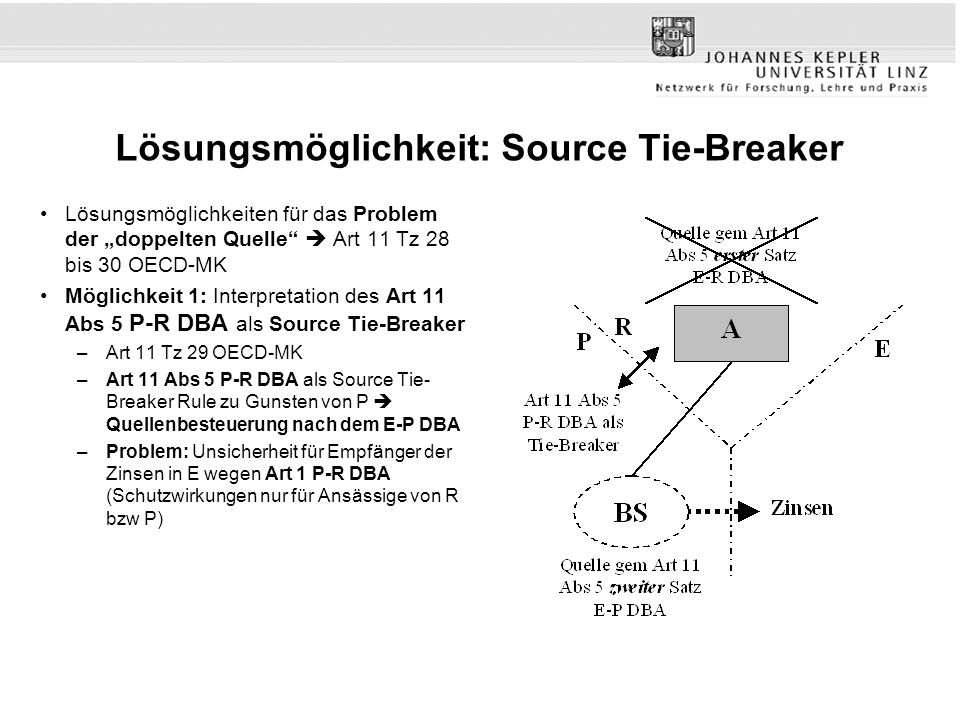 Lösungsmöglichkeit: Source Tie-Breaker