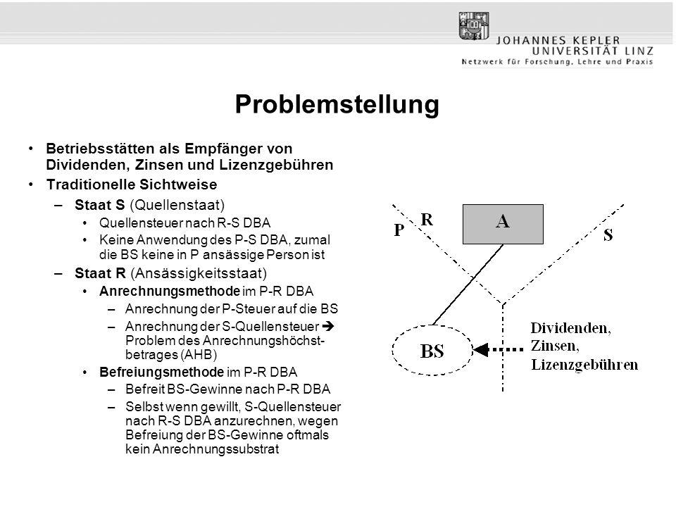 Problemstellung Betriebsstätten als Empfänger von Dividenden, Zinsen und Lizenzgebühren. Traditionelle Sichtweise.