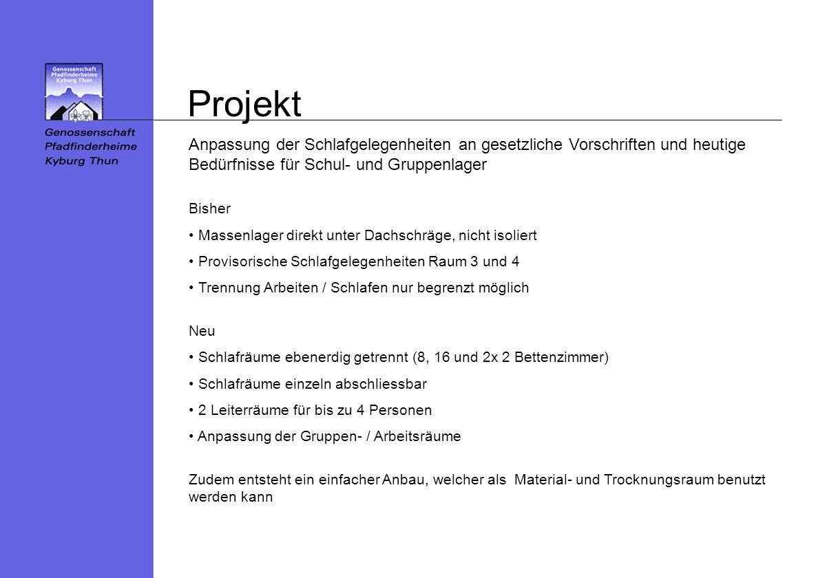 Projekt Anpassung der Schlafgelegenheiten an gesetzliche Vorschriften und heutige Bedürfnisse für Schul- und Gruppenlager.