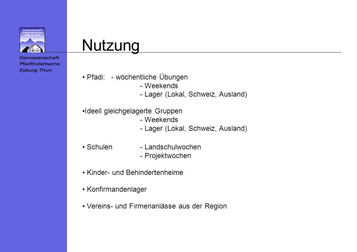 Nutzung Pfadi: - wöchentliche Übungen - Weekends - Lager (Lokal, Schweiz, Ausland)