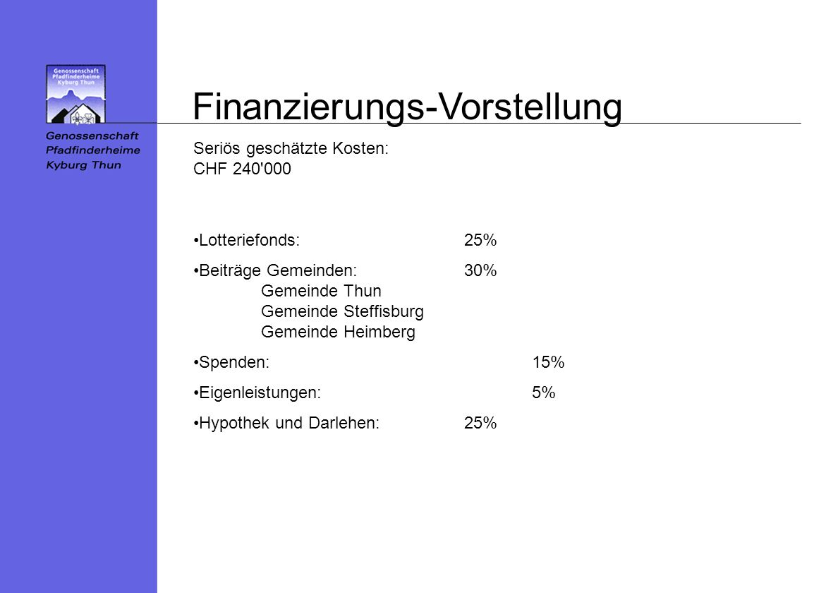 Finanzierungs-Vorstellung