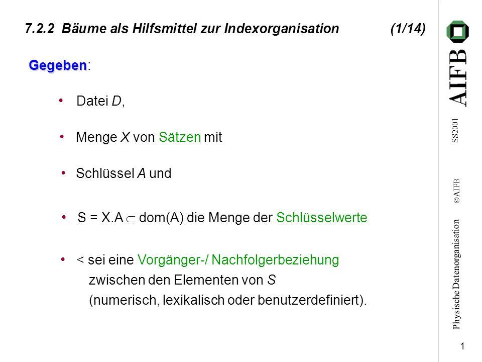 7.2.2 Bäume als Hilfsmittel zur Indexorganisation (1/14)