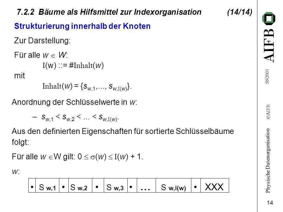 7.2.2 Bäume als Hilfsmittel zur Indexorganisation (14/14)