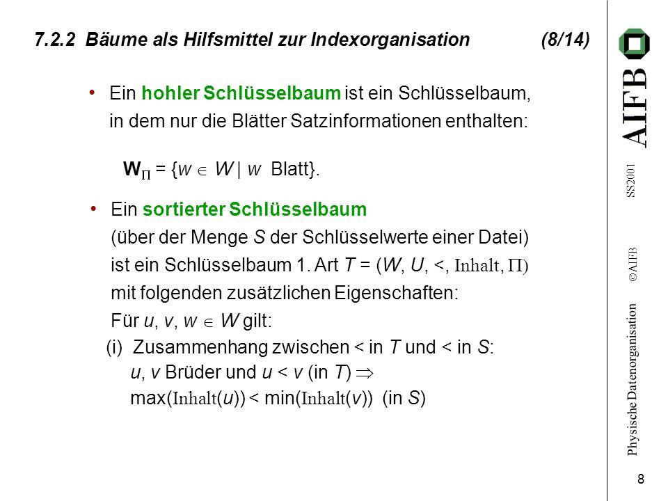 7.2.2 Bäume als Hilfsmittel zur Indexorganisation (8/14)
