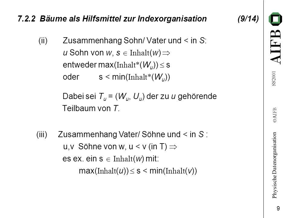 7.2.2 Bäume als Hilfsmittel zur Indexorganisation (9/14)