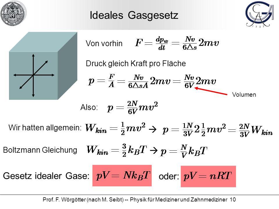 Ideales Gasgesetz   Gesetz idealer Gase: oder: Von vorhin