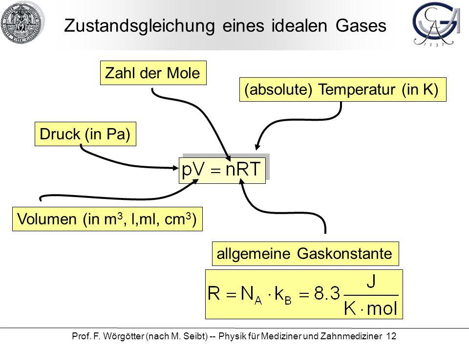 Zustandsgleichung eines idealen Gases