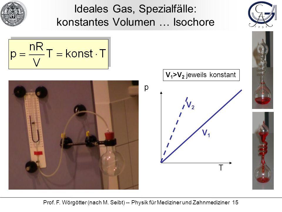 Ideales Gas, Spezialfälle: konstantes Volumen … Isochore
