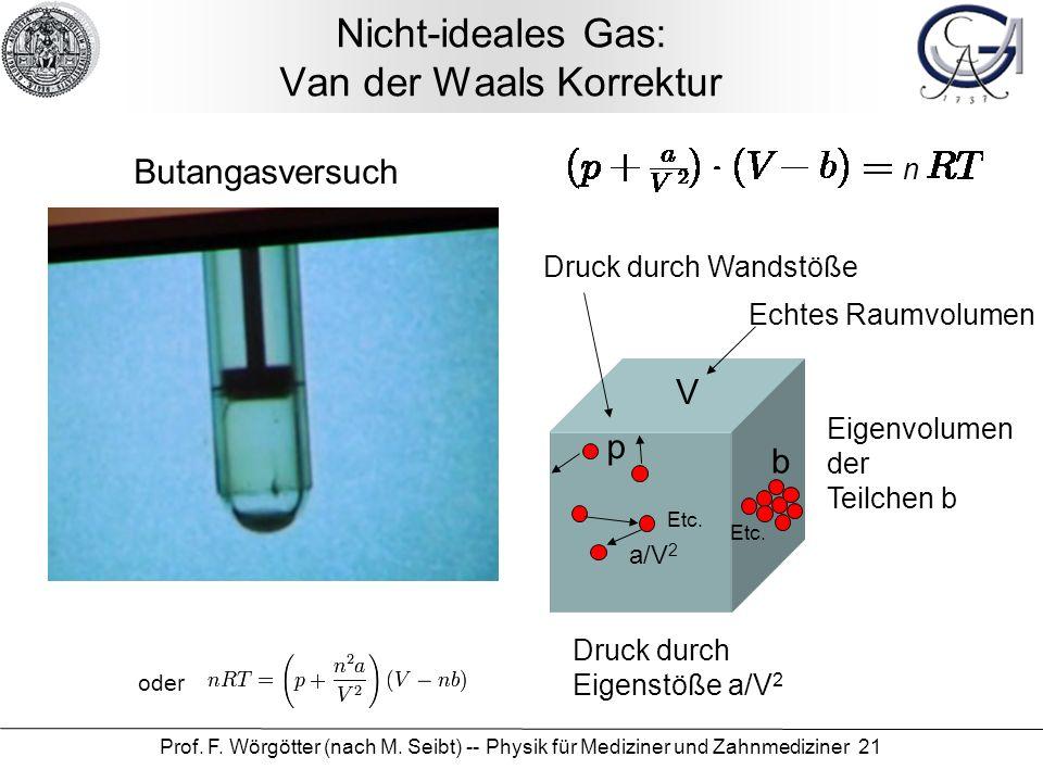 Nicht-ideales Gas: Van der Waals Korrektur