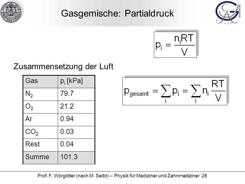 Gasgemische: Partialdruck