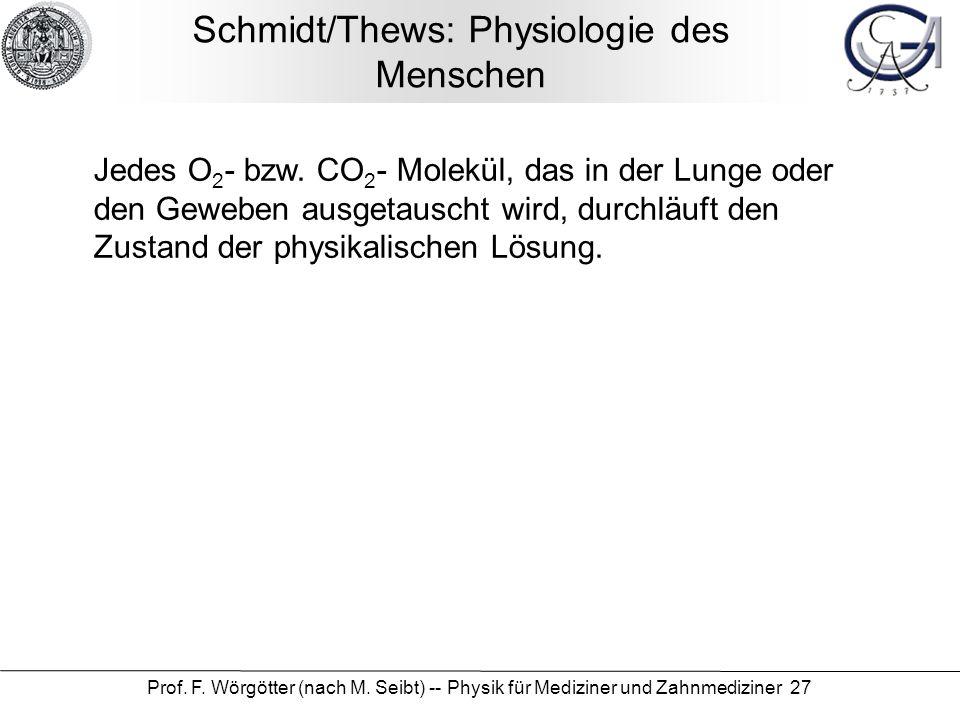 Schmidt/Thews: Physiologie des Menschen