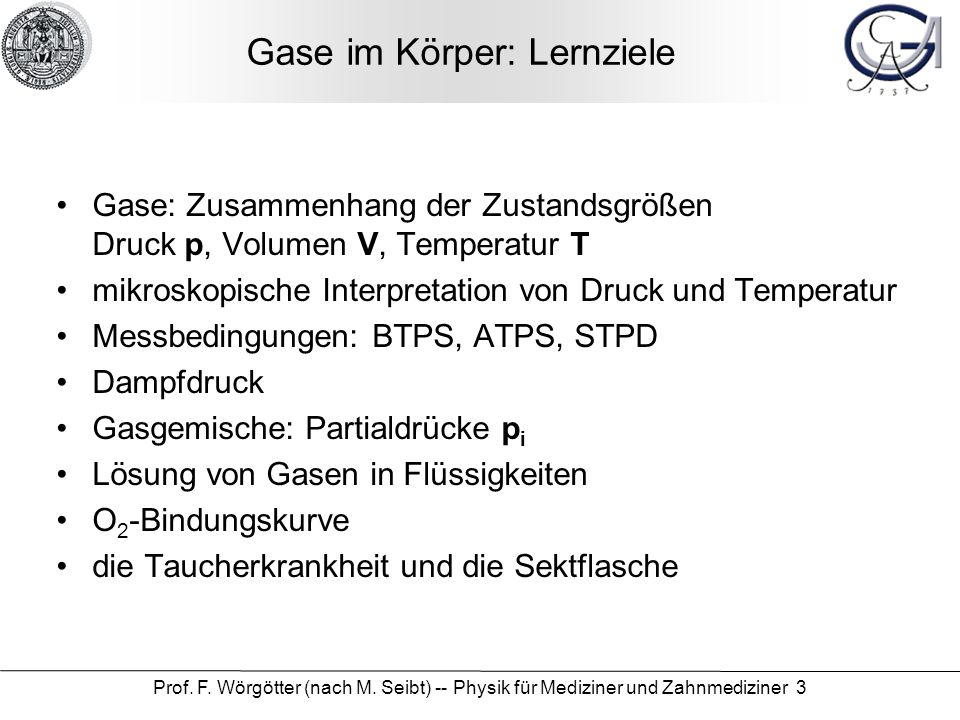 Gase im Körper: Lernziele