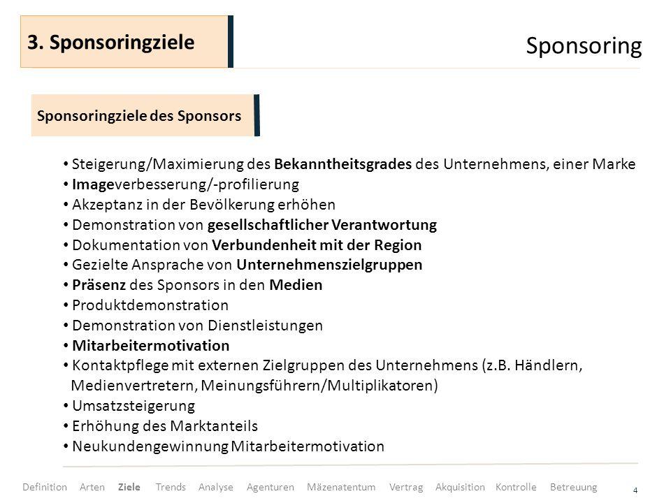 Sponsoring 3. Sponsoringziele Sponsoringziele des Sponsors