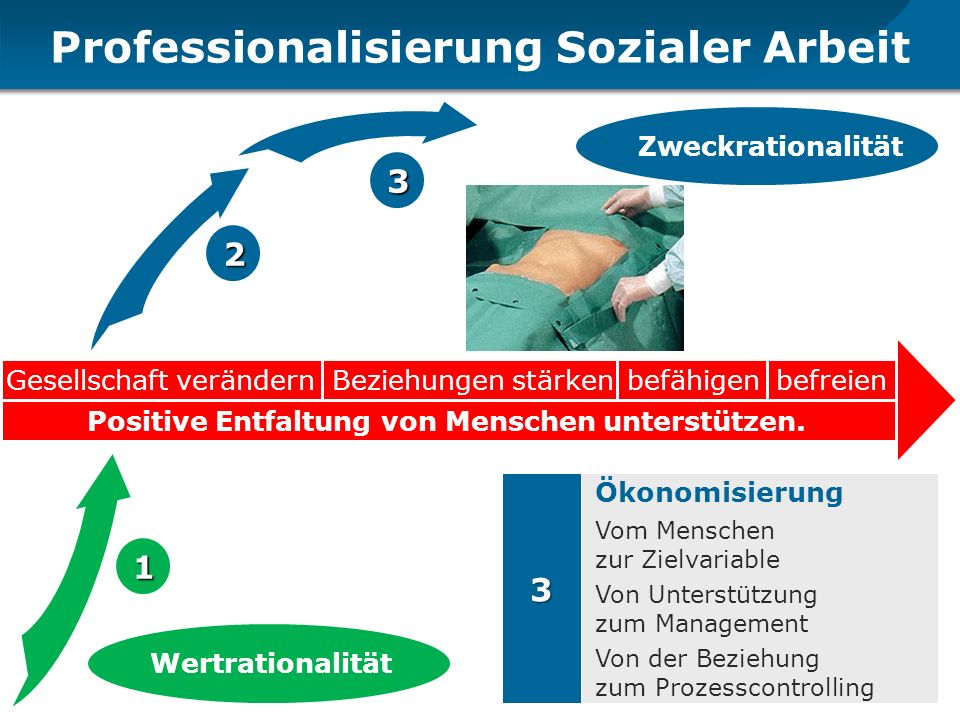 Professionalisierung Sozialer Arbeit