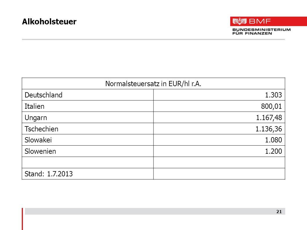 Normalsteuersatz in EUR/hl r.A.