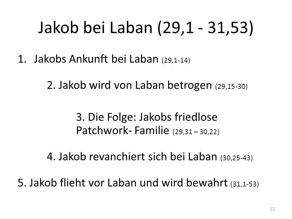 Jakob bei Laban (29,1 - 31,53) Jakobs Ankunft bei Laban (29,1-14)